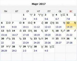 mart-2017